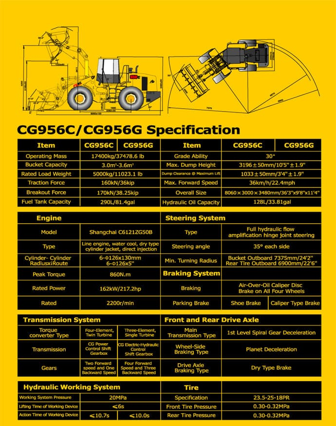 CG Wheel Loader Specs