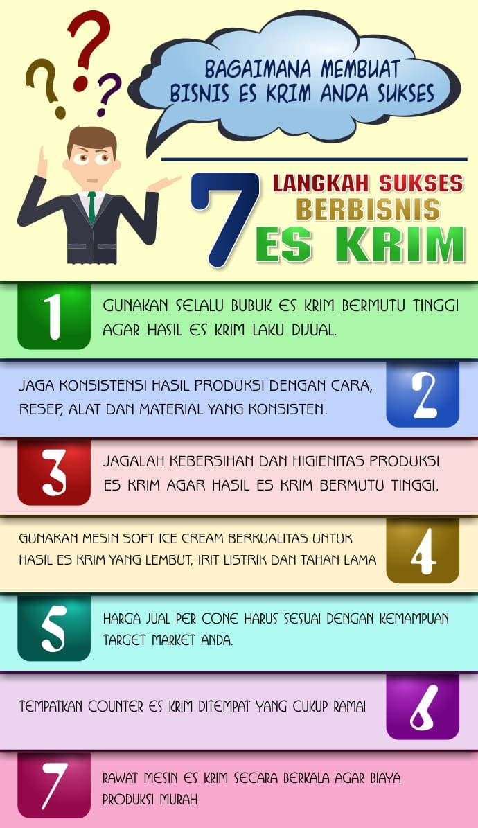 Infographic Tips Es Krim