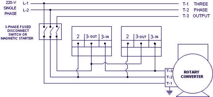 Instalasi Listrik 2 Phase