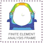 LGM Finite Element Analysis Frame