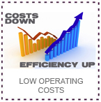 LGM Hoist Low Operating Costs