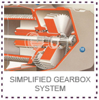 LGM Hoist Simplified Gearbox