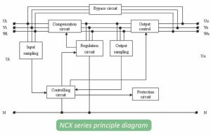 NCX Principle Series Diagram.jpg