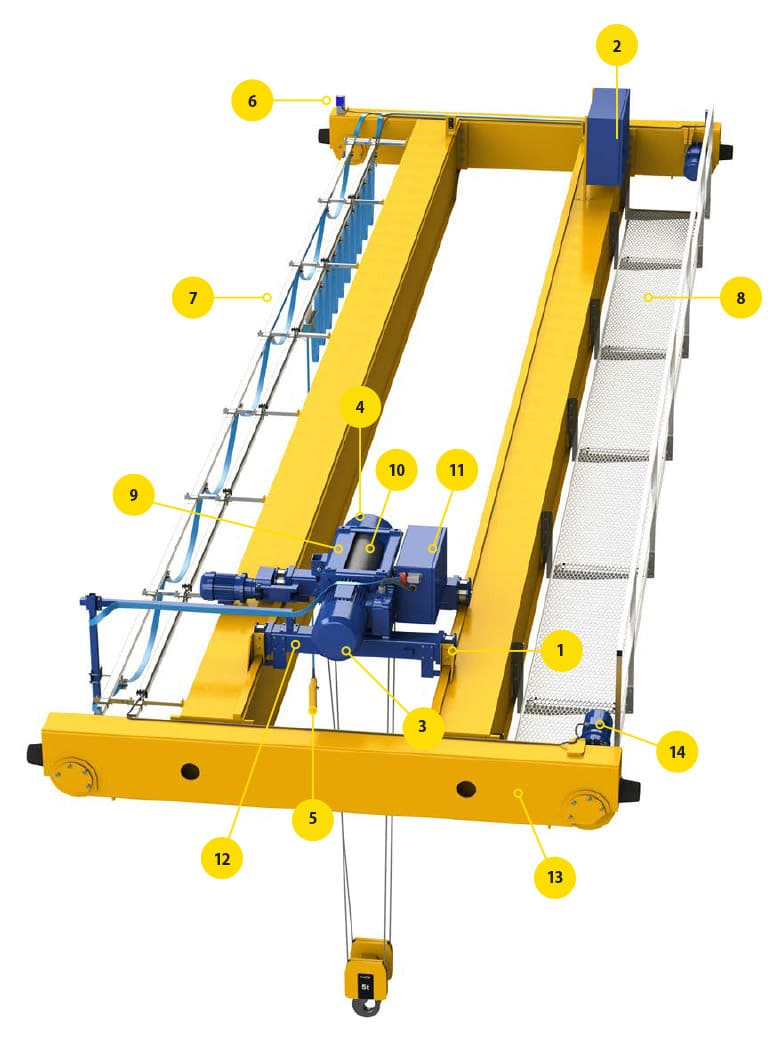 Spesifikasi Wire Rope Hoist Low Headroom