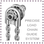 Samsung Hoist Precise Load Chain Guide System