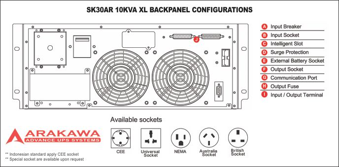 UPS Arakawa SK30AR 10Kva Back Panel Configuration
