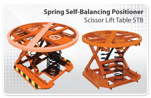 Spring Self Balancing Positioner