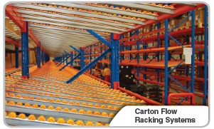 Carton Flow Racking Systems