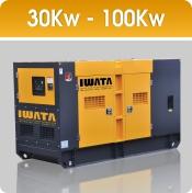 Jual Genset Iwata 30 - 100Kw