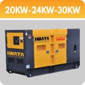 Jual Genset Iwata Silent Generator